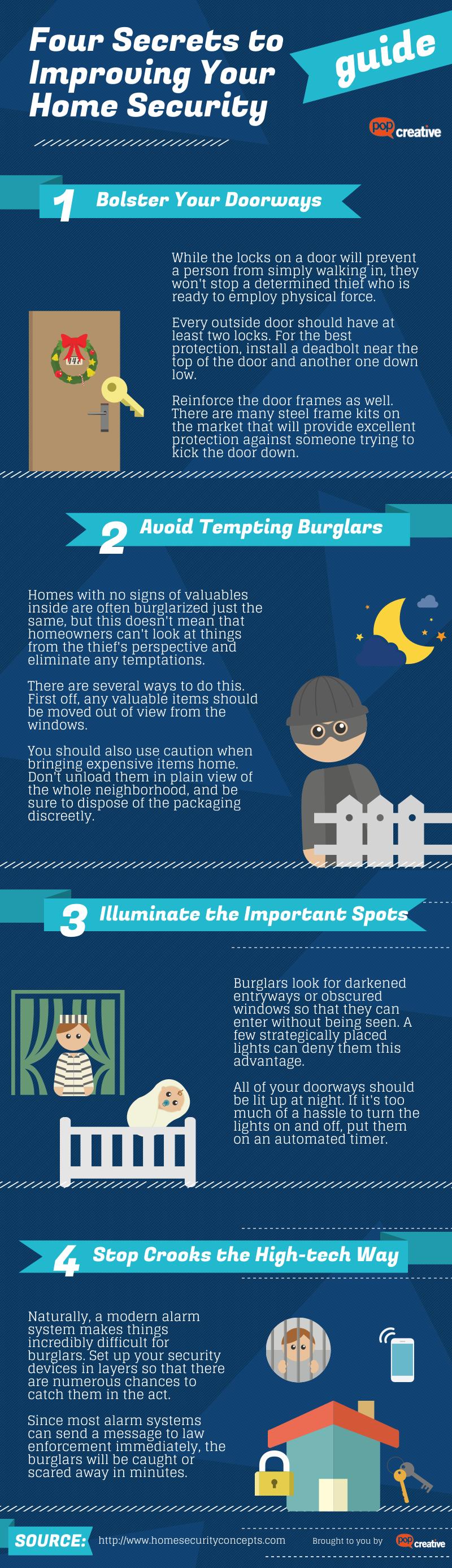 Four Secrets to Improving Home